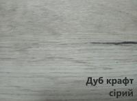 Столешницы 1 м/п 28 мм ГАРАНТ (стандарт)
